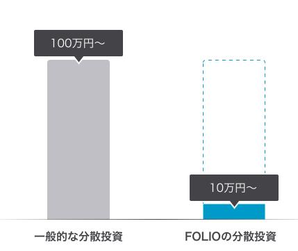 f:id:yutaka-business-t:20180119122537p:plain