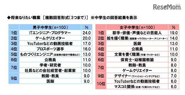 f:id:yutaka-business-t:20180215104328j:plain