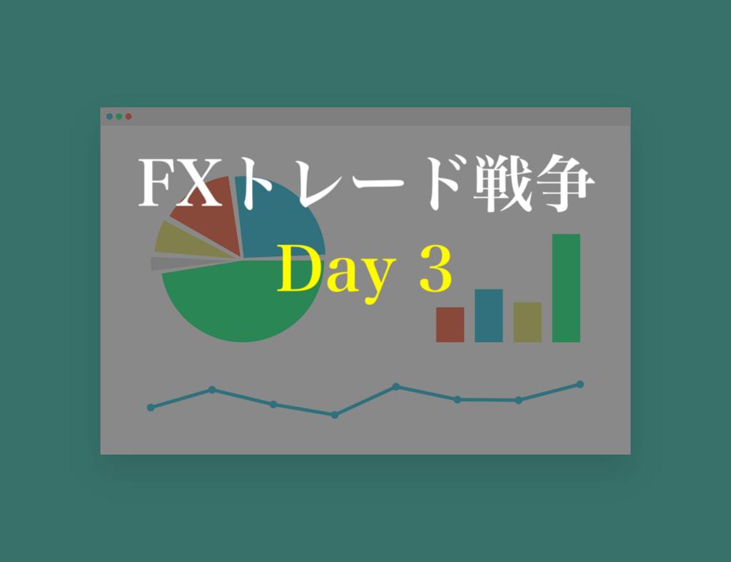 f:id:yutaka-business-t:20180325105610p:plain