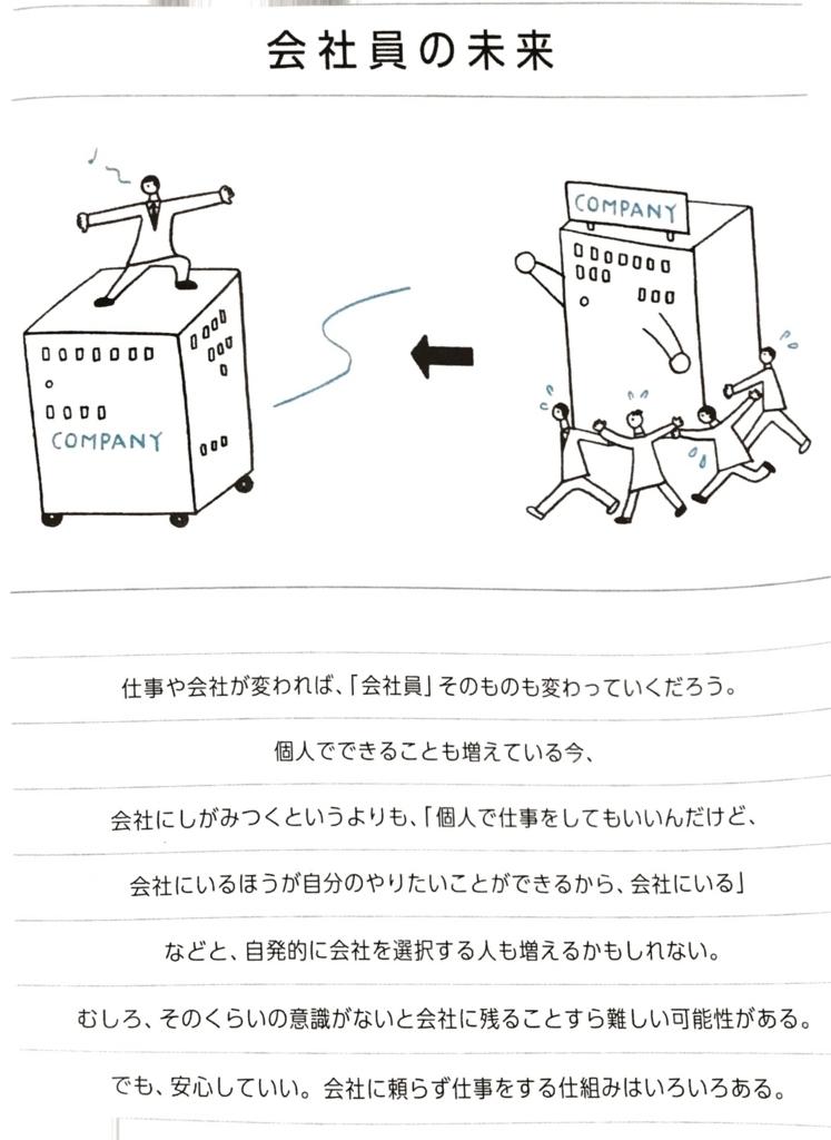 f:id:yutaka-business-t:20180404230226j:plain