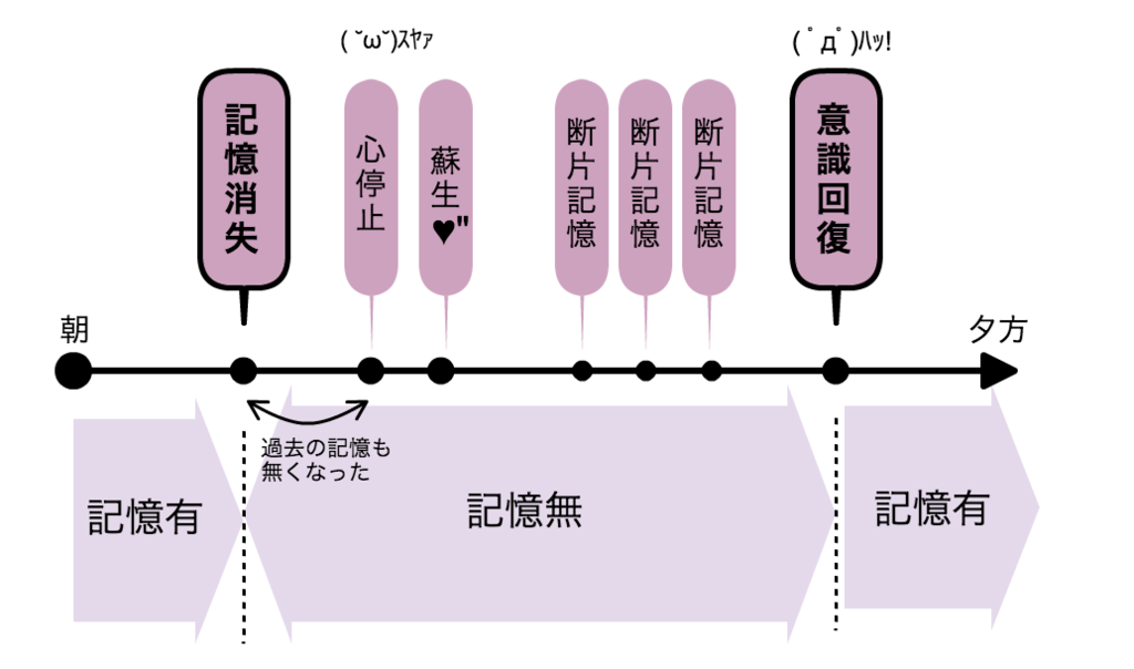 f:id:yutaka_kinjyo:20150826115821p:plain