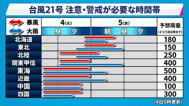 f:id:yutakakingyo:20180904084443p:plain