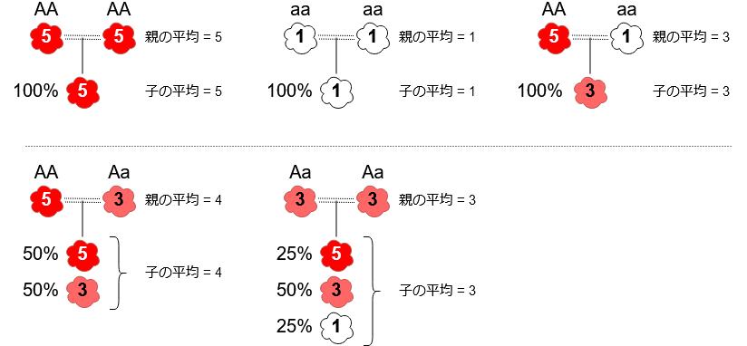 f:id:yutakamasuda:20191011001524p:plain