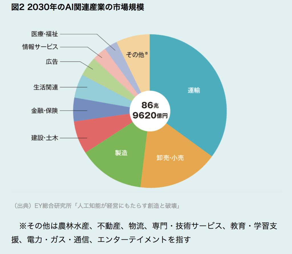 f:id:yutakikuchi:20180908033746p:plain:w400