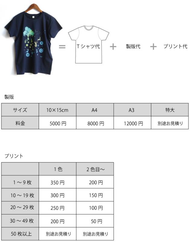 オリジナルTシャツ作成