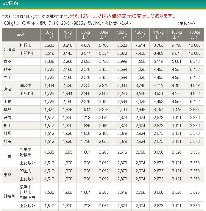 f:id:yutamotohashi:20150110144854p:plain