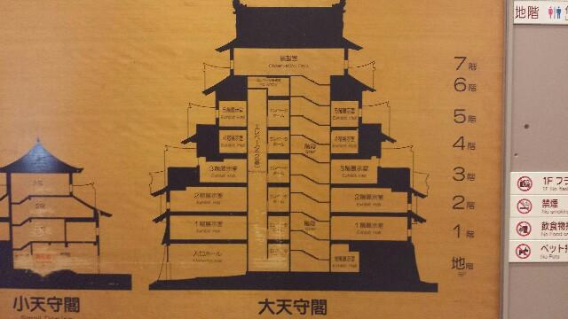 名古屋城 エレベーター フロア毎の写真