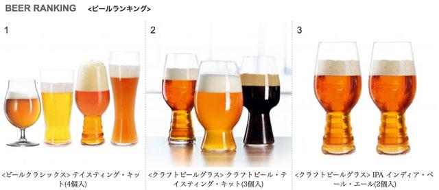 シュピゲラウのビールグラス 種類が多い