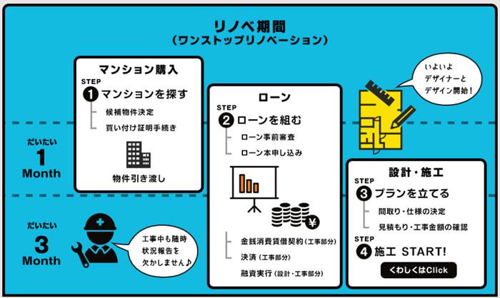 f:id:yutamotohashi:20170513125751j:plain
