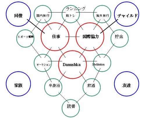 f:id:yutamotohashi:20170705091536j:plain