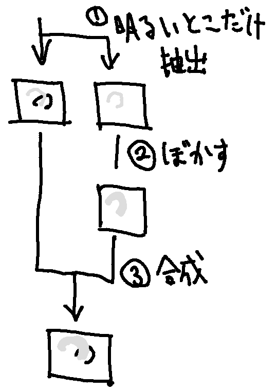 f:id:yutannihilation:20200809201315p:plain:w400