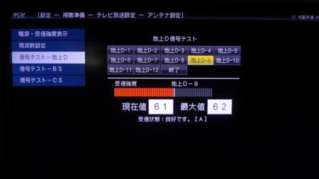 地デジ アンテナレベル D-9 (MX)