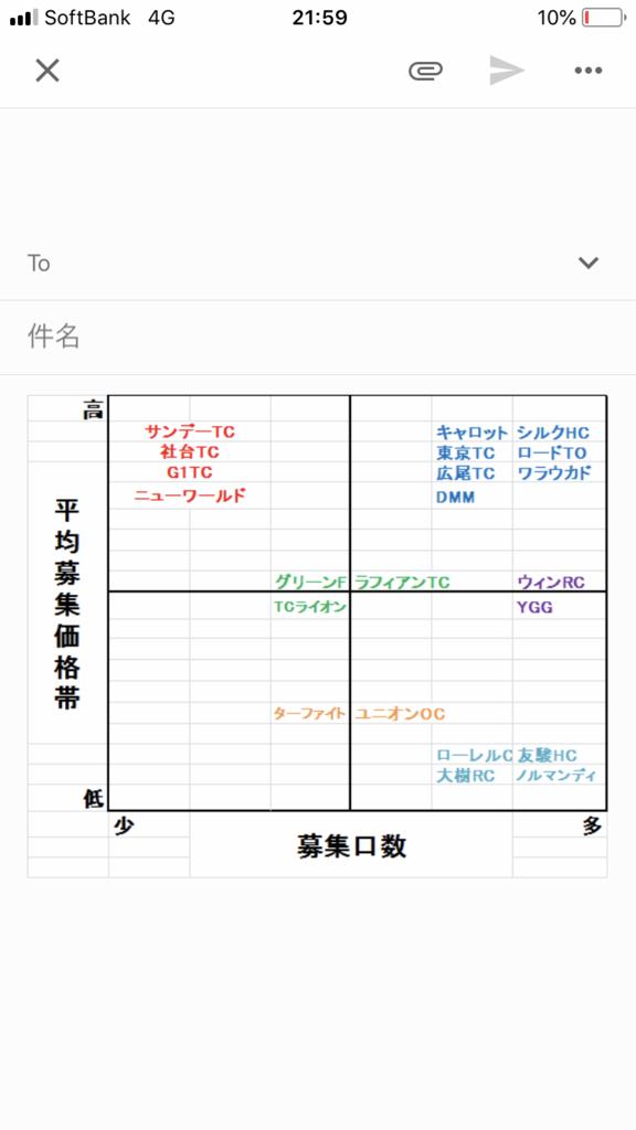 f:id:yutaro2050016:20180826220034p:plain