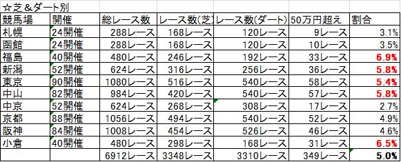 f:id:yutaro2050016:20191211232418p:plain
