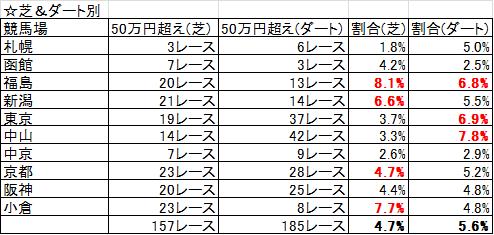 f:id:yutaro2050016:20191211232601p:plain