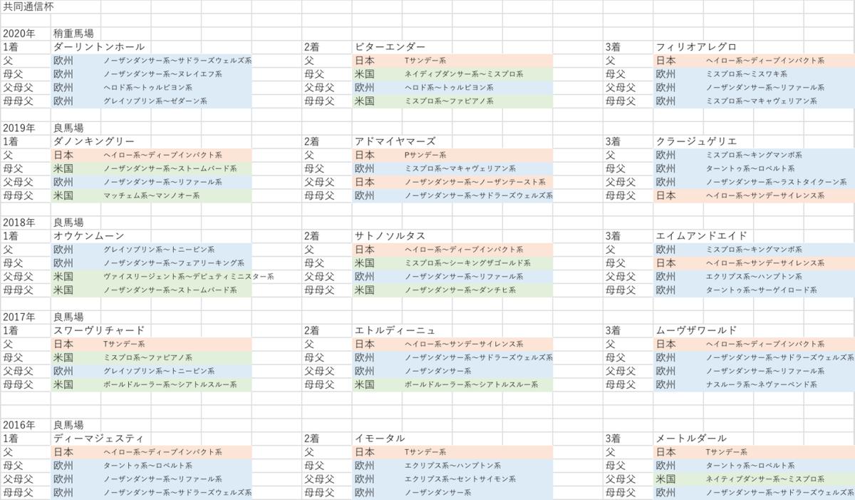 f:id:yutaro2050016:20210213150122p:plain
