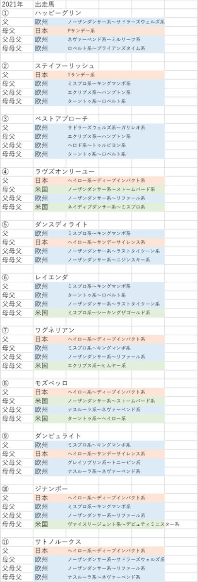 f:id:yutaro2050016:20210213224439p:plain