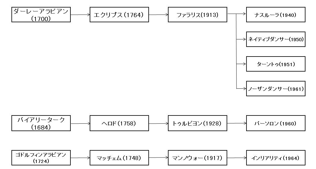 f:id:yutaro2050016:20210214230758j:plain