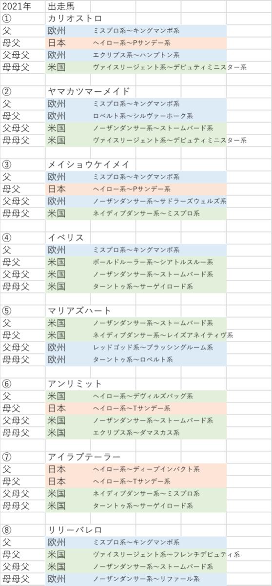 f:id:yutaro2050016:20210219220755p:plain