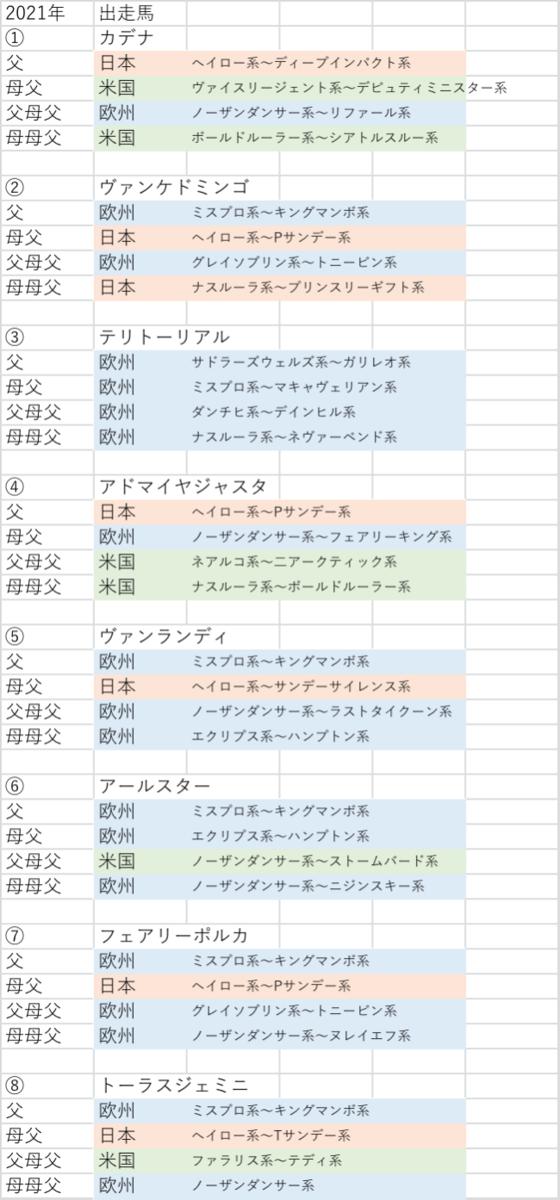f:id:yutaro2050016:20210221005241p:plain