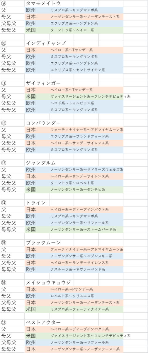 f:id:yutaro2050016:20210227103812p:plain