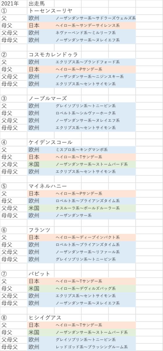 f:id:yutaro2050016:20210227104732p:plain