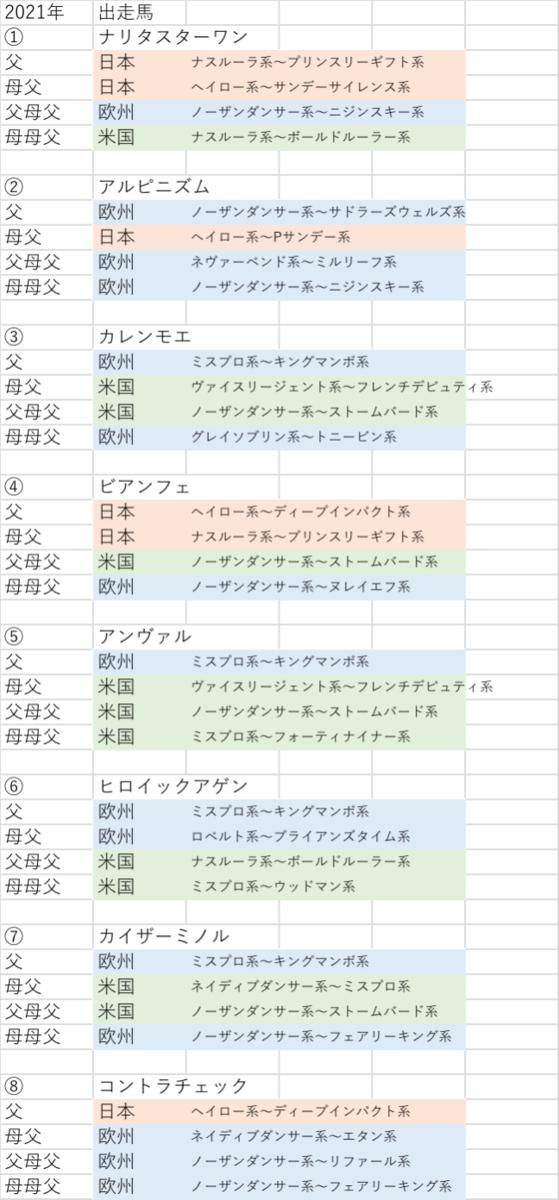f:id:yutaro2050016:20210305192728p:plain