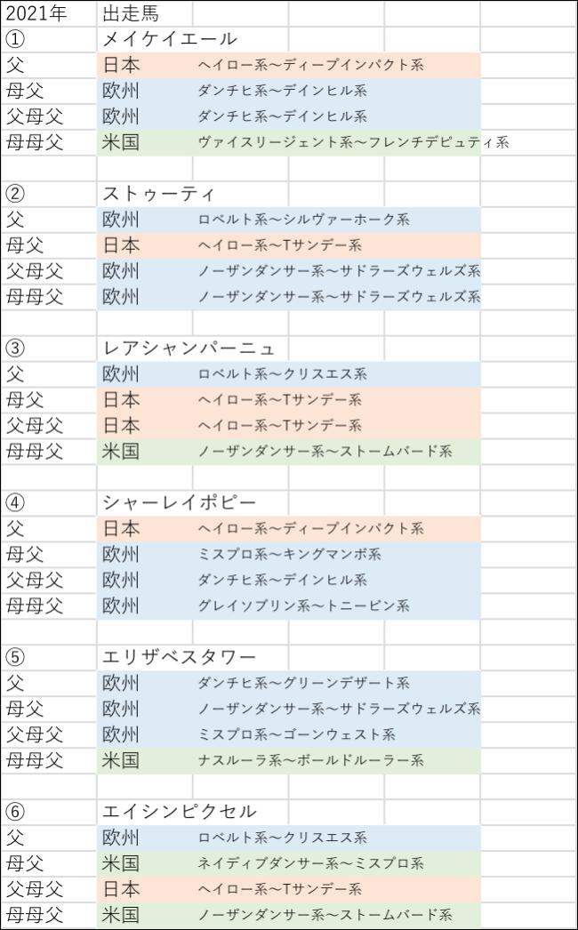 f:id:yutaro2050016:20210305221806p:plain