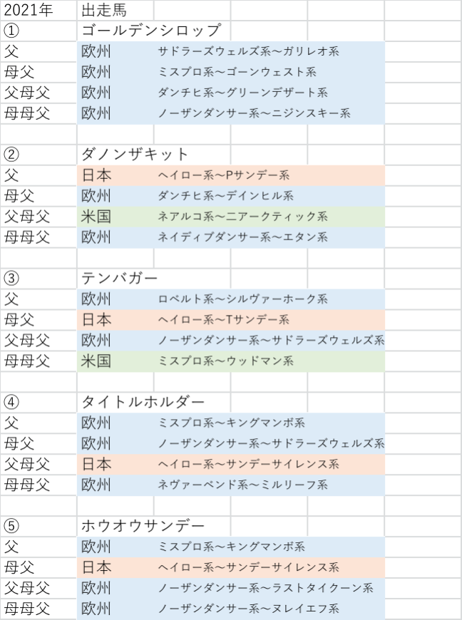 f:id:yutaro2050016:20210306180346p:plain