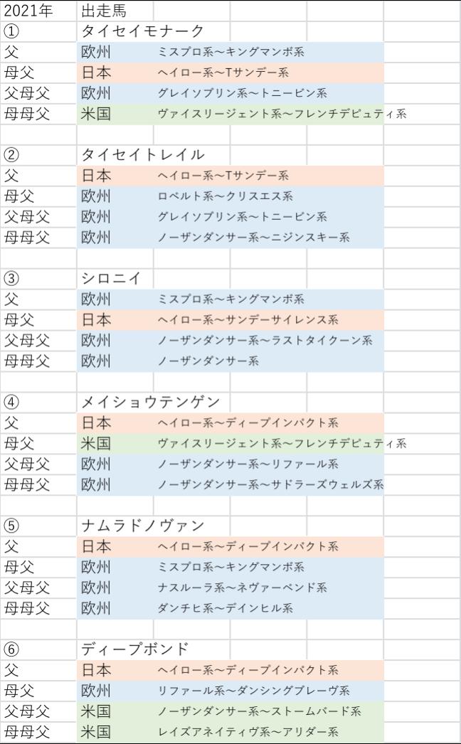 f:id:yutaro2050016:20210320235520p:plain