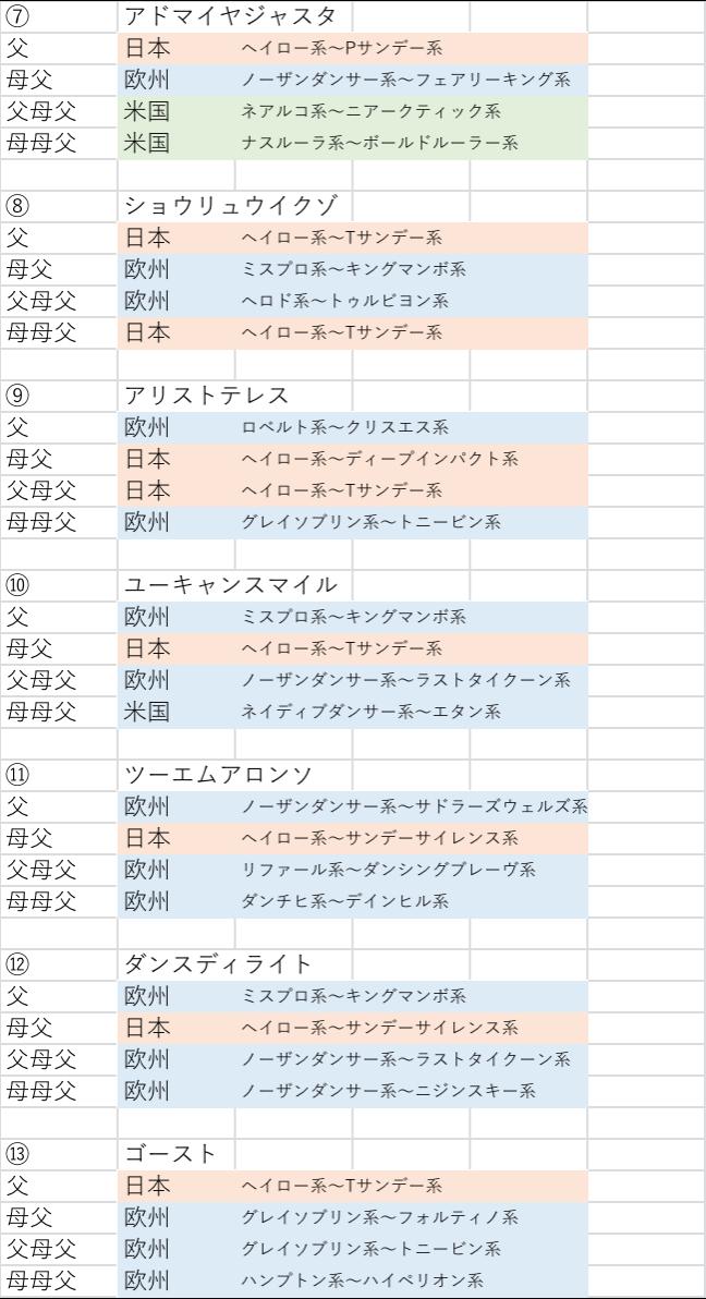 f:id:yutaro2050016:20210320235536p:plain
