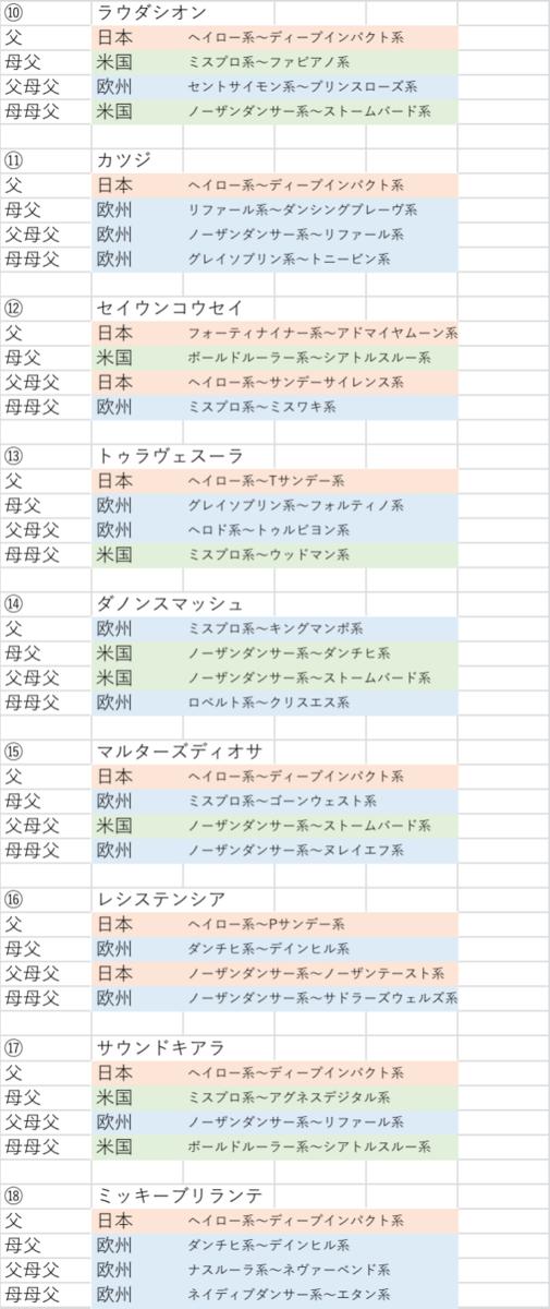 f:id:yutaro2050016:20210327000642p:plain