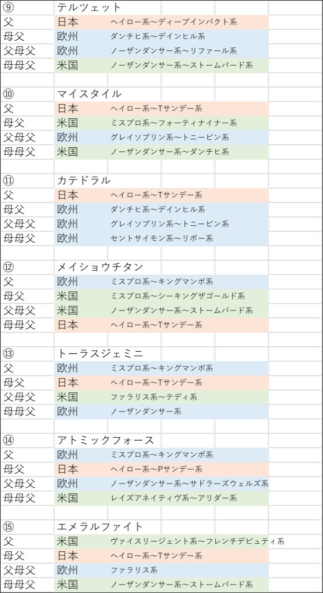 f:id:yutaro2050016:20210403121638p:plain