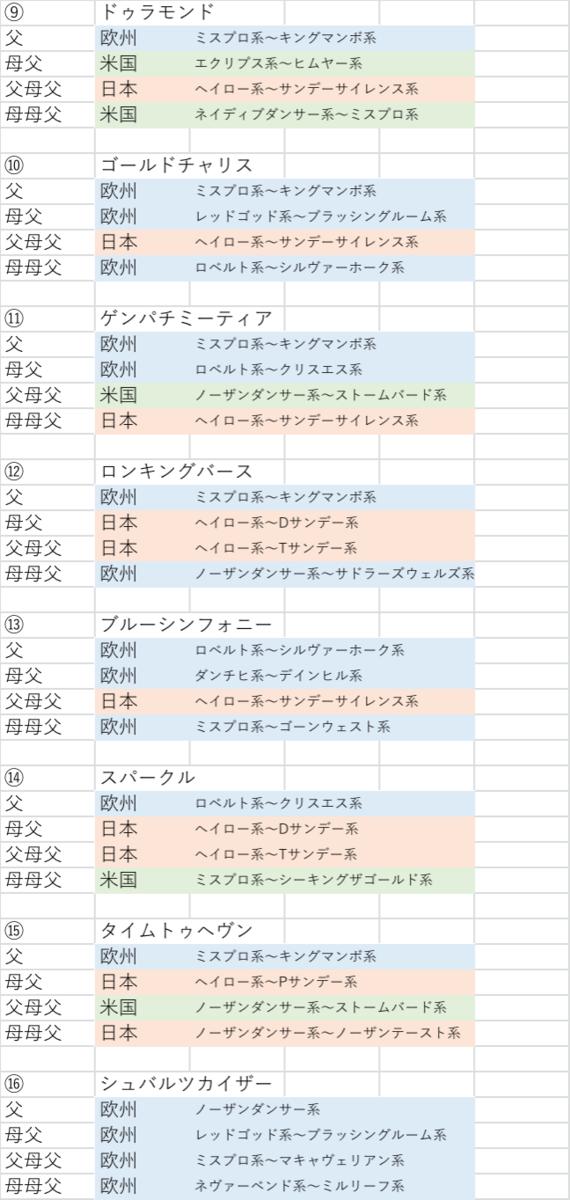 f:id:yutaro2050016:20210410075849p:plain