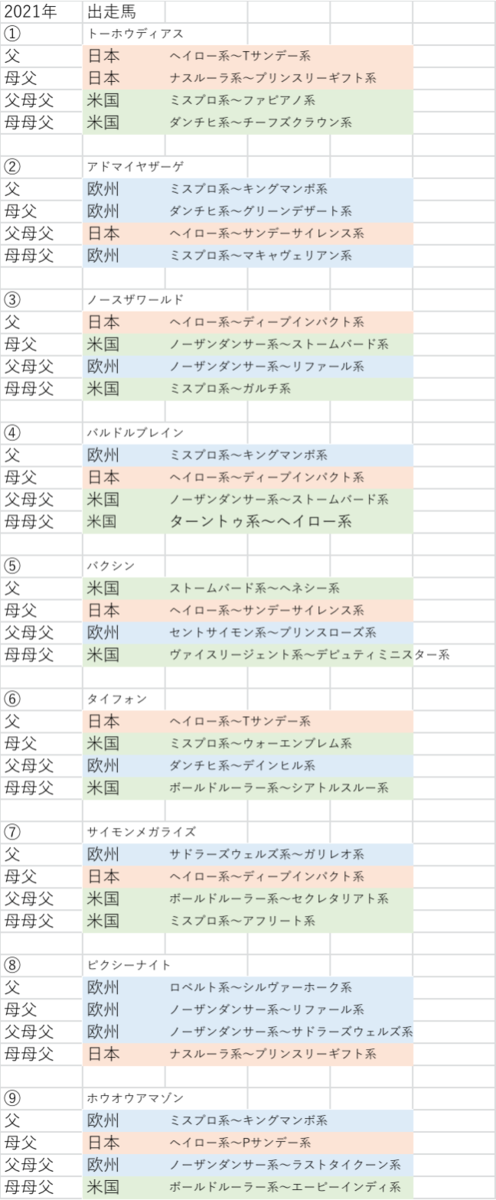 f:id:yutaro2050016:20210417111642p:plain