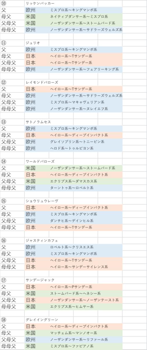f:id:yutaro2050016:20210417111705p:plain