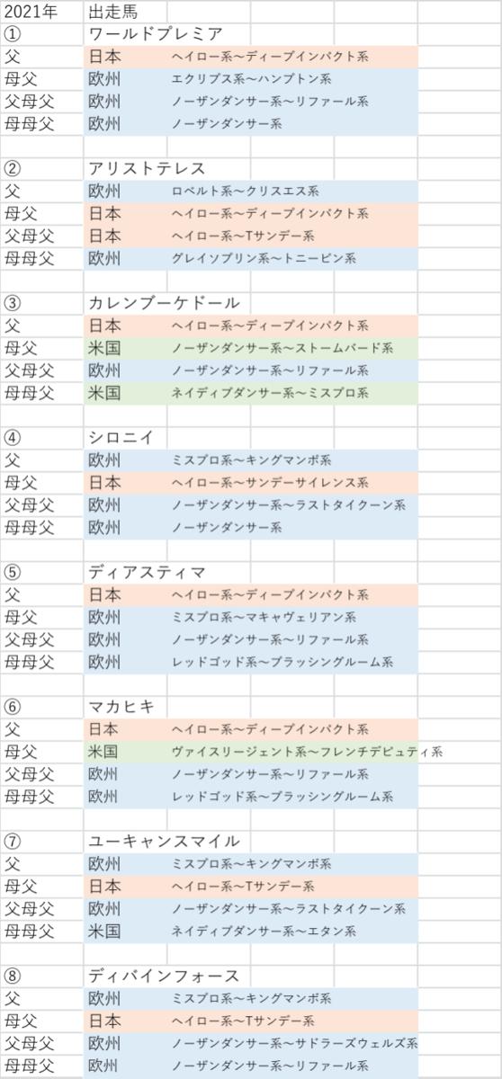 f:id:yutaro2050016:20210501200831p:plain