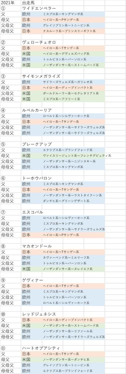 f:id:yutaro2050016:20210508095405j:plain