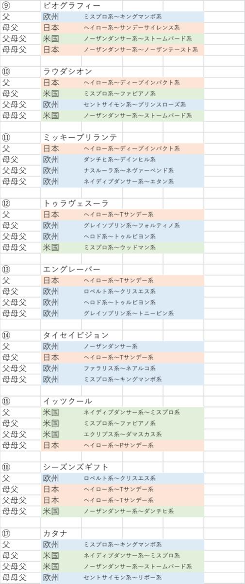 f:id:yutaro2050016:20210515104339p:plain