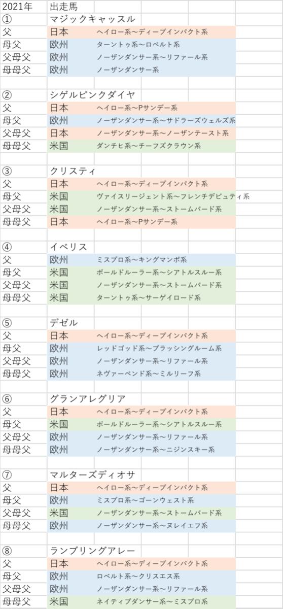 f:id:yutaro2050016:20210515172712p:plain
