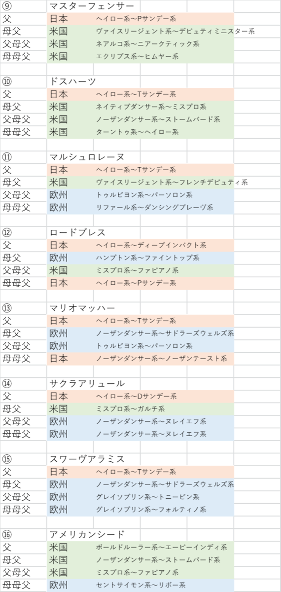 f:id:yutaro2050016:20210522110756p:plain