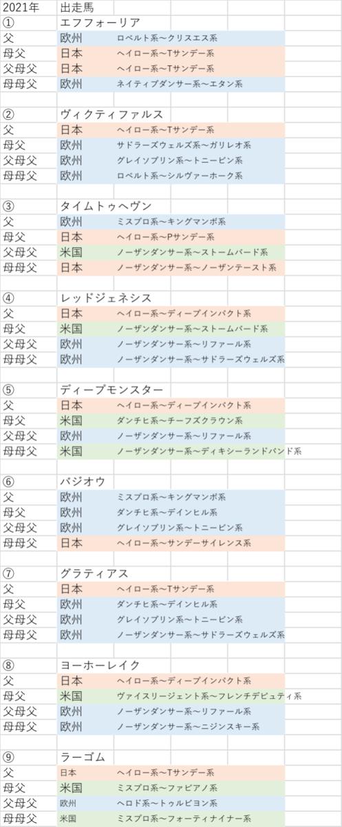 f:id:yutaro2050016:20210529112212p:plain