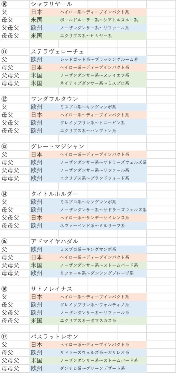 f:id:yutaro2050016:20210529112226j:plain