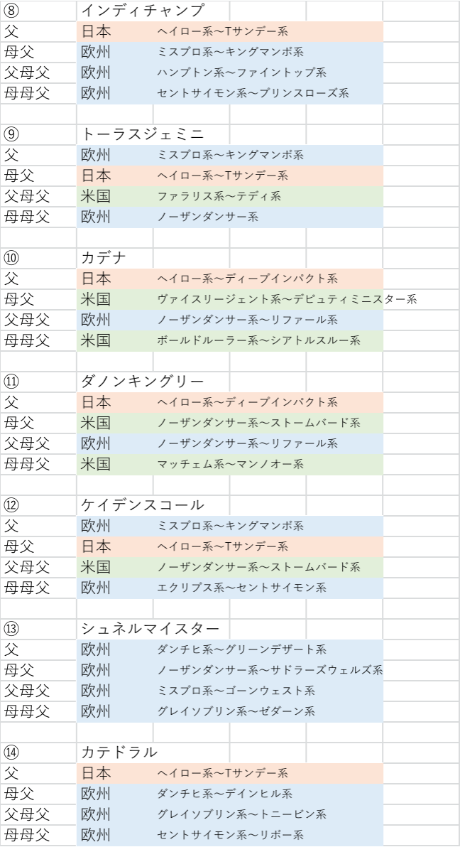 f:id:yutaro2050016:20210606104304p:plain