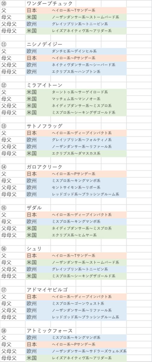 f:id:yutaro2050016:20210612221505p:plain
