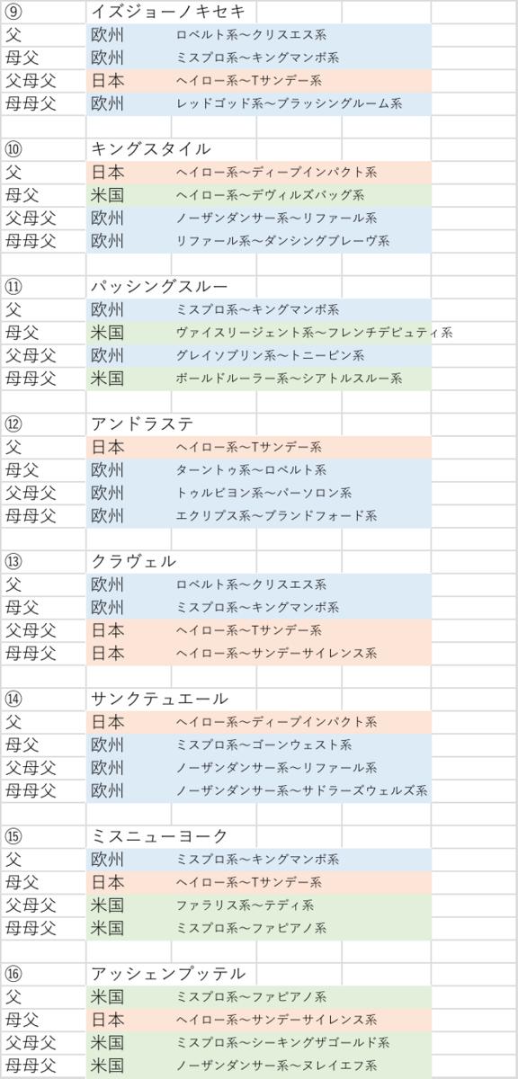 f:id:yutaro2050016:20210619224431p:plain