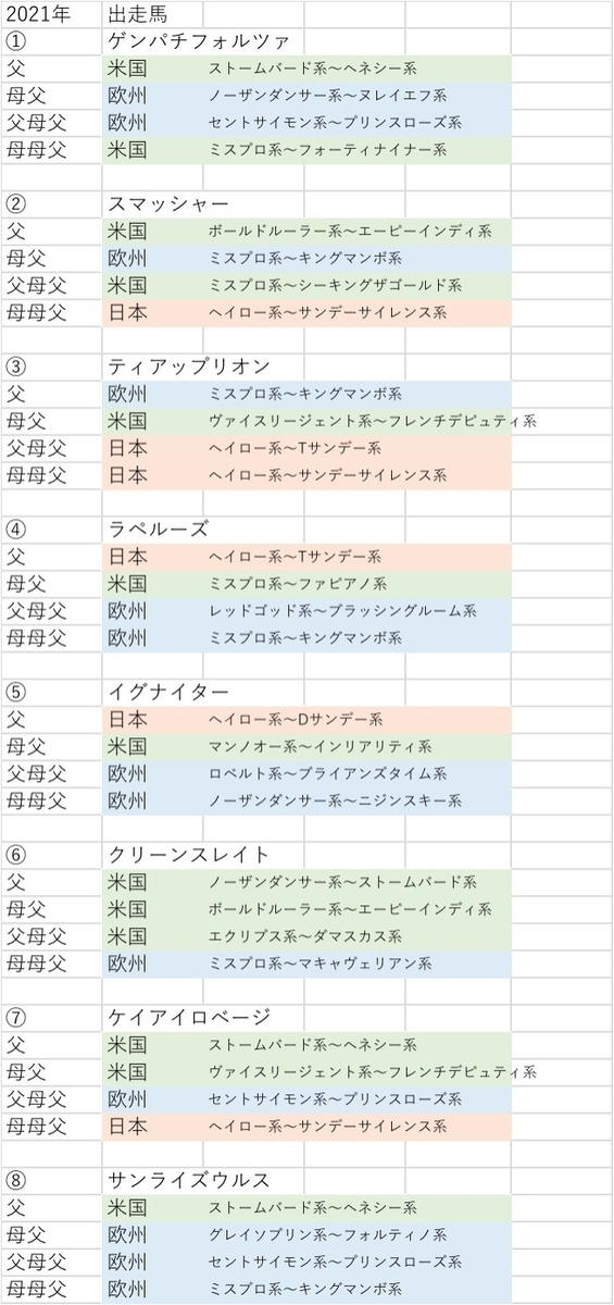 f:id:yutaro2050016:20210620012211j:plain