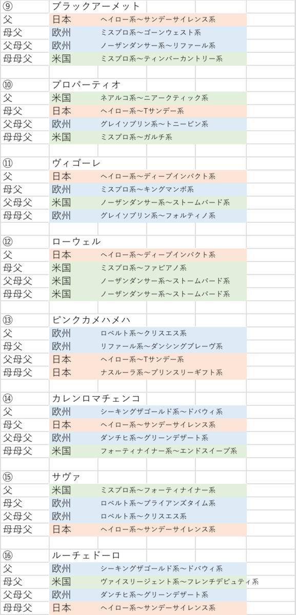 f:id:yutaro2050016:20210620012228p:plain