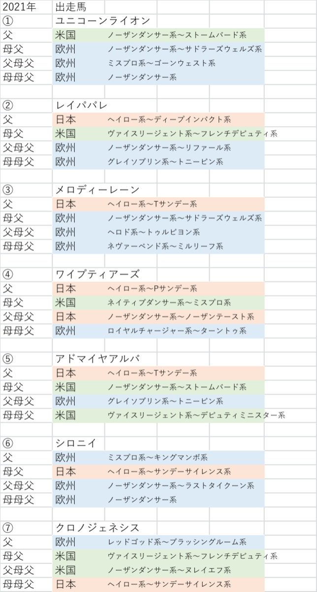 f:id:yutaro2050016:20210625223903p:plain
