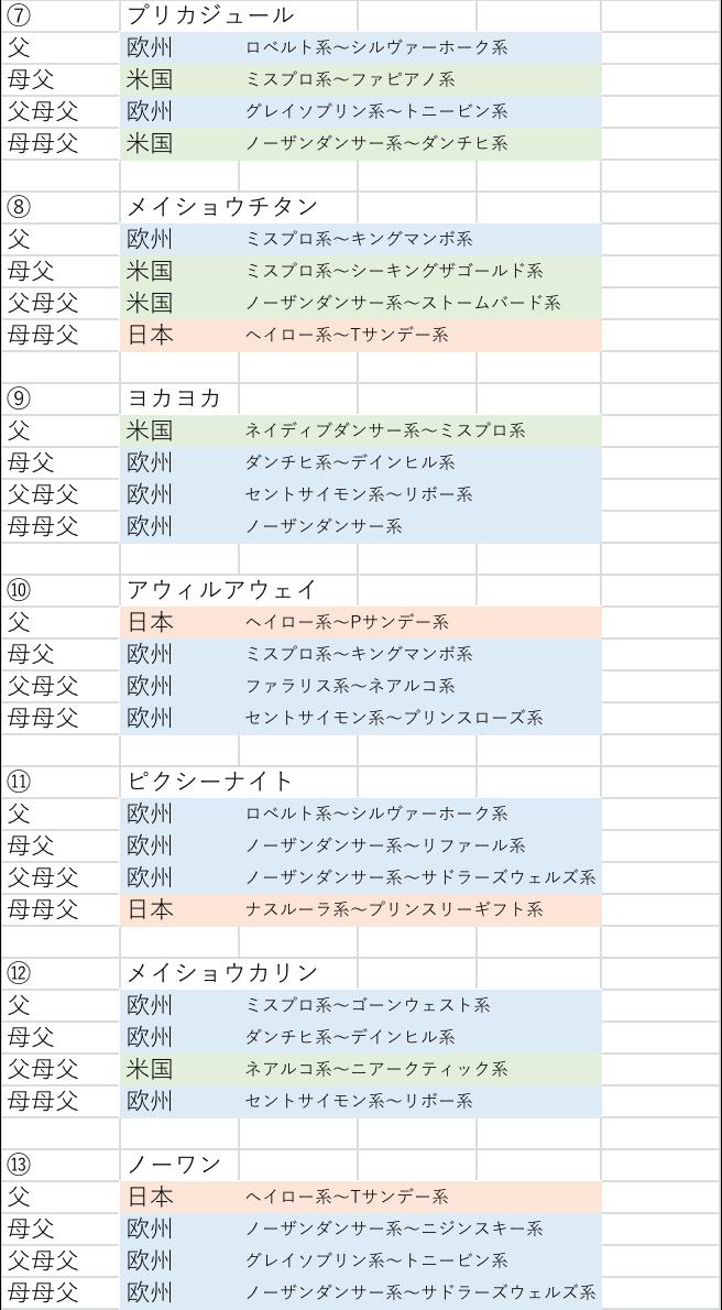 f:id:yutaro2050016:20210703215357p:plain